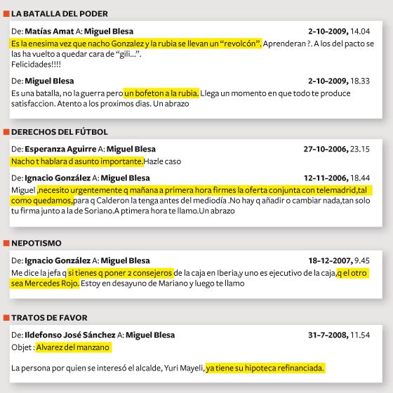 Foto de categoría: retales  en el post de título: Espe y Nacho, o cuando lo de la presunción de inocencia se vuelve así como difícil... Con estos tags: políticos Miguel Blesa Ignacio González Esperanza Aguirre corrupción